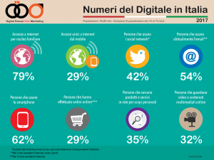 infografica con alcuni numeri del digitale in italia 3027