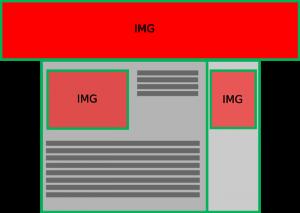 layout pagina web